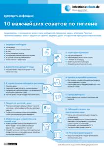 Die 10 wichtigsten Hygienetipps )Grafik BZgA CC BY-NC-ND)